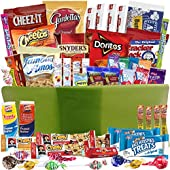 Capalbos gift baskets review revuezzle catered solutioingenieria Image collections