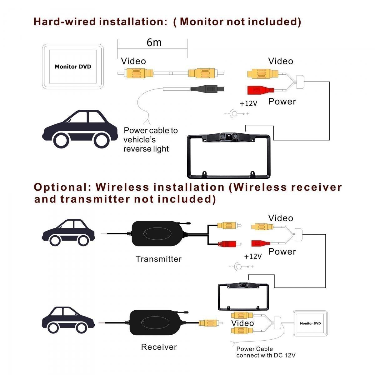 170 Viewing Angle Reverse Camera for Parking by Makerfire RCRunning NYXL1828050Q3YM1149 License Plate Frame Camera NoDrill with 2 Radar Sensors BiBi Alarm