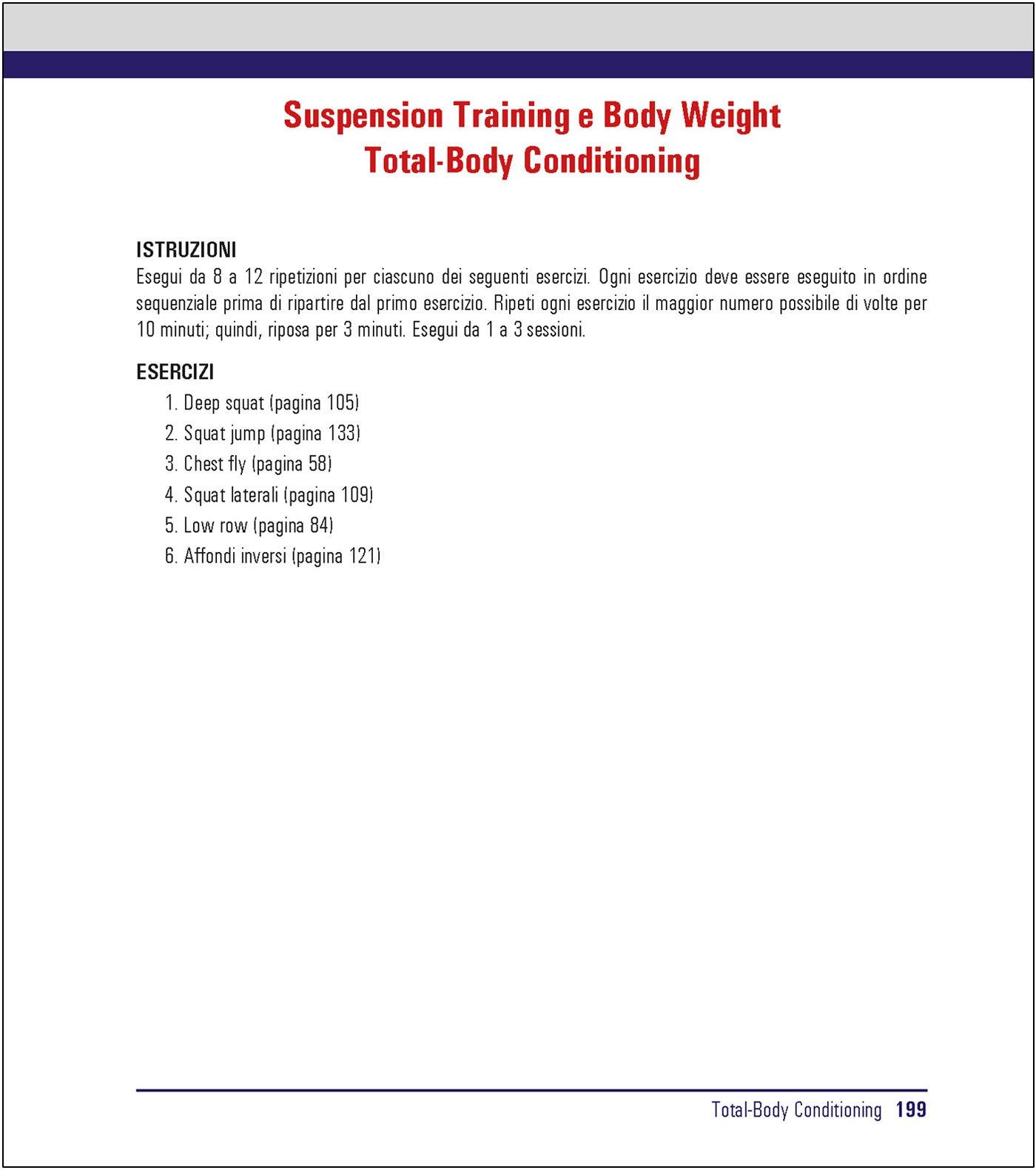 Guida completa al TRX® suspension training: Amazon.es: Dawes ...