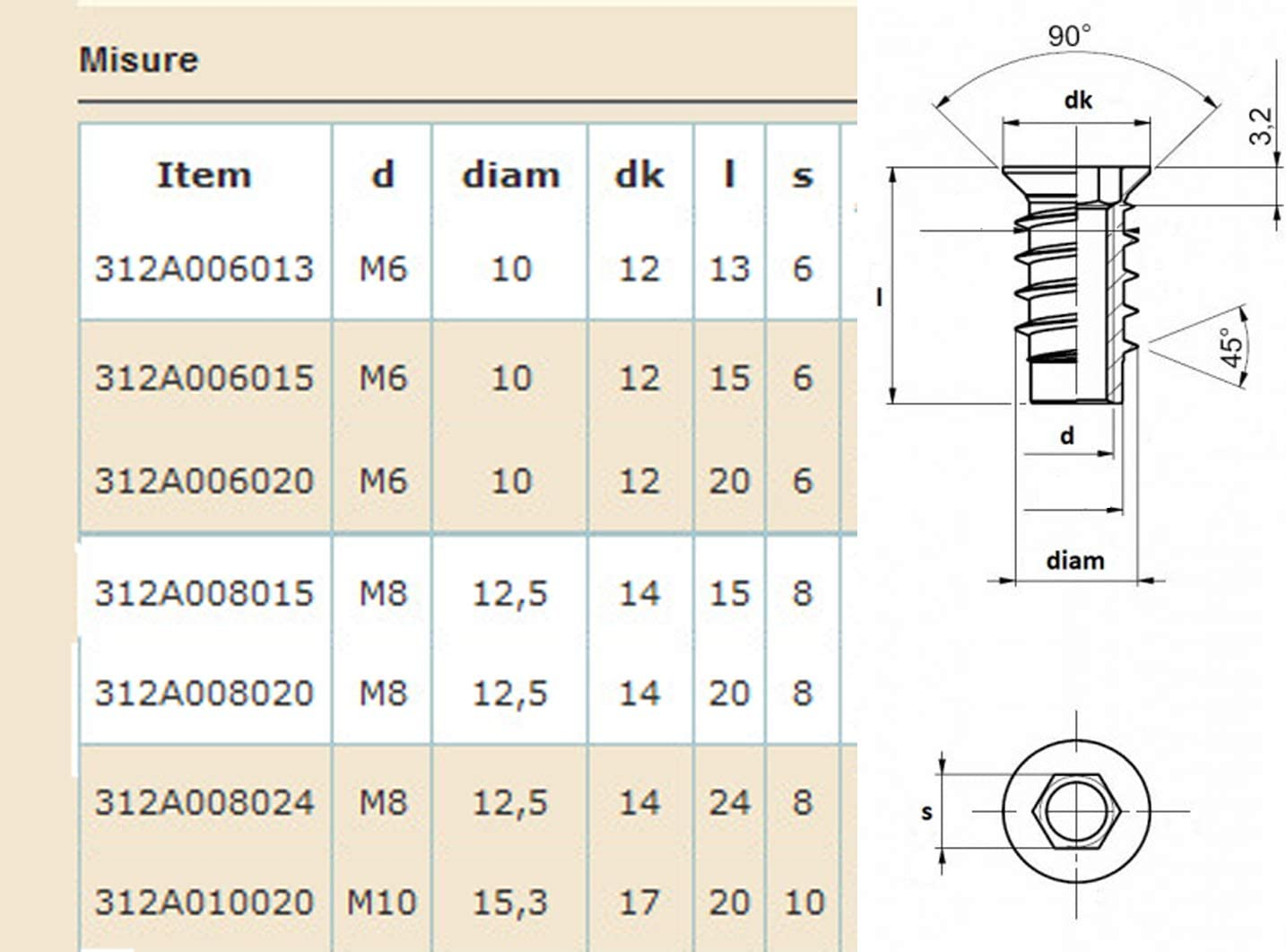 zincato diverse lunghezze e filettatura dado avvitabile concolletto Qualit/à professionale RONIN FURNITURE FITTINGS/® 100 pezzi manicotto avvitabile