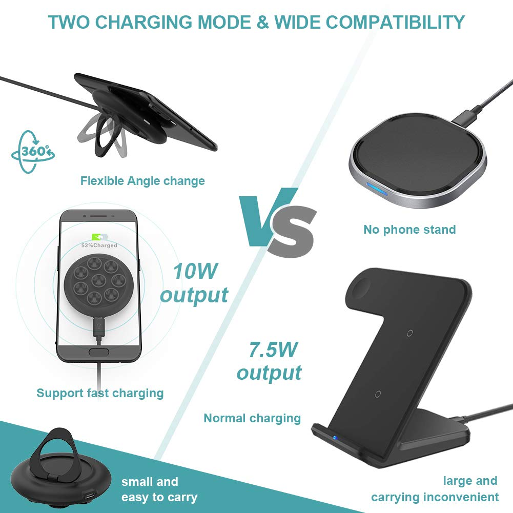 Qi- Certified Suction Cup Phone Holder Wireless Charger Phone Mount Wireless Charging and Mobile Phone Holder 2 in 1,10W Fast Charging Compatible with iPhone XS//X//8//XR//XS MAX,Galaxy S7//S8//9