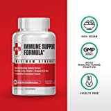 Immune Support Formula (Herp Rescue Discreet) The