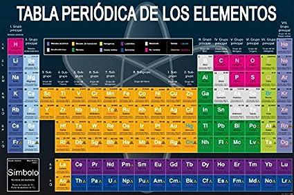 1art1 posters school xxl poster tabla peridica de los elementos 47 x - Elementos De La Tabla Periodica Con X
