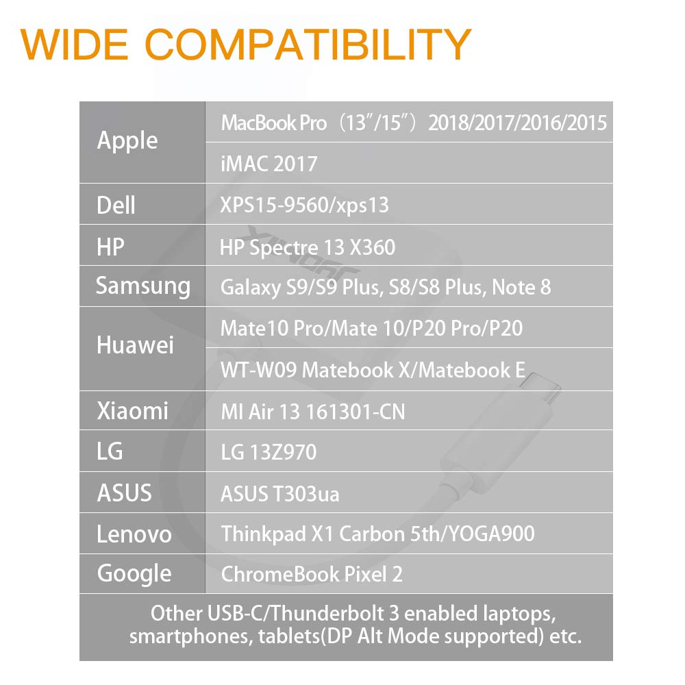 HDMI 4K UHD Ethernet 1000Mbps Google Chromebook 2 Puertos USB 3.0 para MacBook Lector de Tarjetas SD//TF Huawei Portail Tipo C JYDMIX All-in-One USB C Hub con USB-C Carga R/ápida 60W Samsung