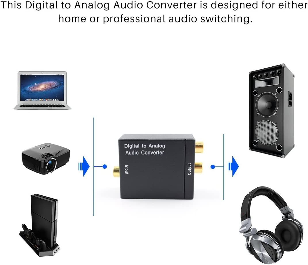 Fire Stick Blu-Ray Player Digital-to-Analog Audio Converter Laiashley Optical SPDIF Toslink Coaxial to Analog Stereo L//R Converter for Chromecast