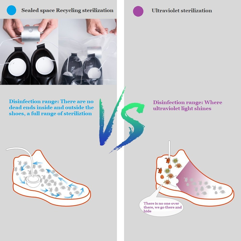 WOKESMART Innovative Smart Mobile APP Control Shoes Sterilizer, Mini Aluminum Capsule Design, Reactive Oxygen Anion Specialized Killing Fungus by WOKESMART (Image #4)
