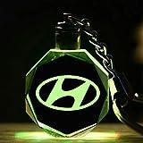 Llavero de coche Hyundai: Amazon.es: Coche y moto