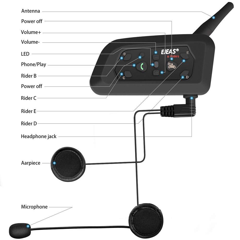6037f304c70 Amazon.com: Ejeas V6 Pro 2xAuriculares Intercomunicador Moto Bluetooth para  Motocicletas, Gama Comunicación Intercom de 1200m, intercomunicador casco  moto, ...