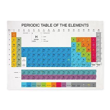 Amazon Com 5 X 7 Area Rug Classroom Periodic Table Of