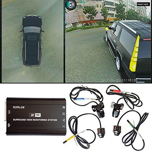Amazon Com 3d Hd 360 Car Surround View Monitoring System Bird