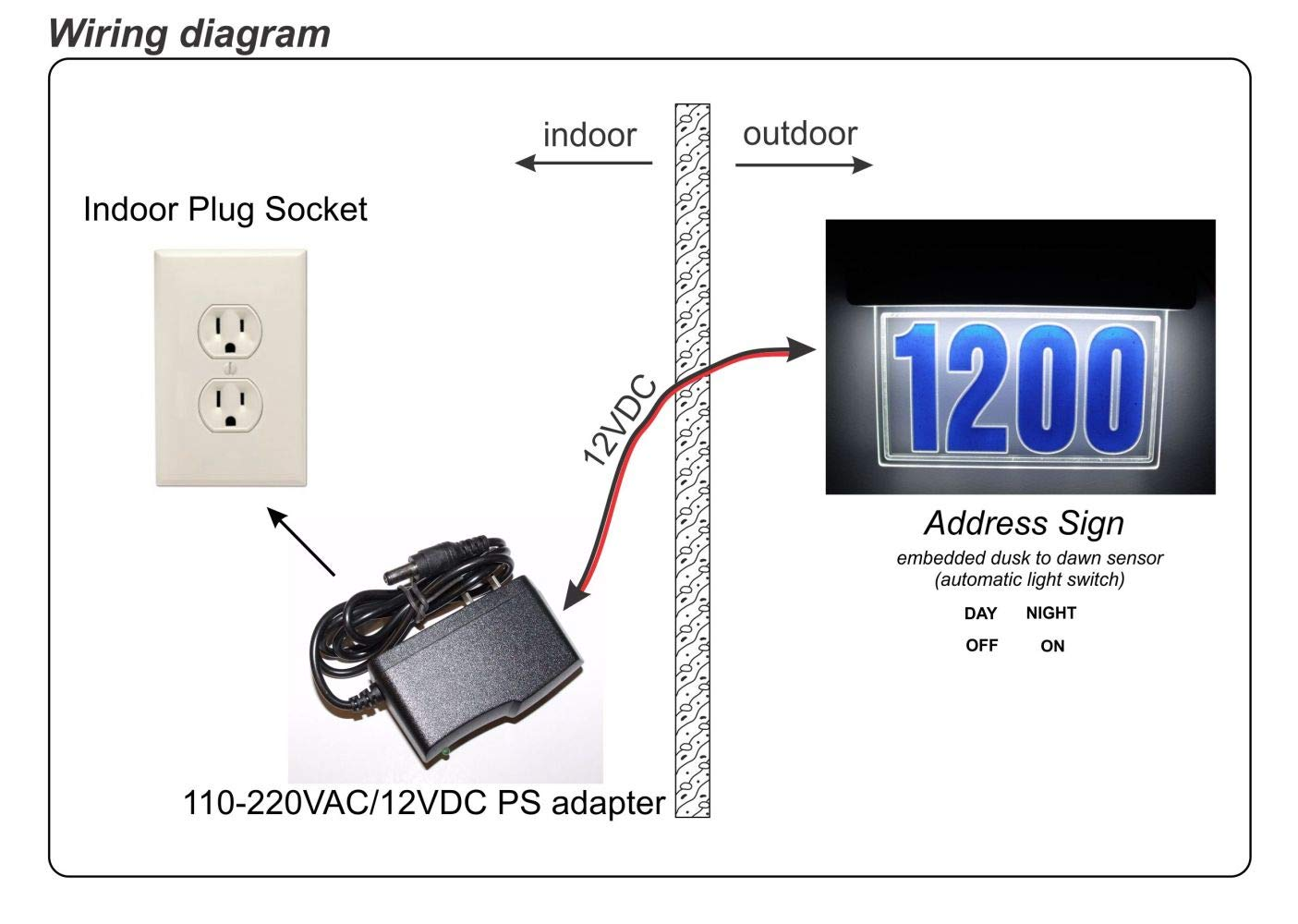 Wiring Diagram Wiring Imgs In Addition Emergency Exit Light Wiring
