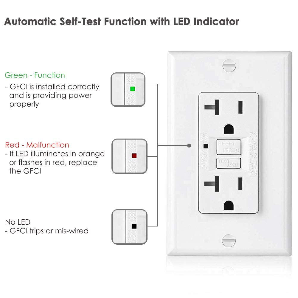 [10 Pack] BESTTEN 20-Amp GFCI Outlets, Slim GFI Receptacles with LED Indicator, Self-Test Ground Fault Circuit Interrupters, Decor Wall Plates Included, UL Listed, White by BESTTEN (Image #4)