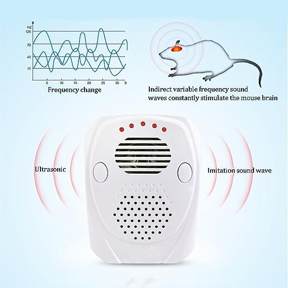 SUKILIU Control De Enchufe Repelente De Mosquitos Ultrasónico De Plagas - Hogar Profesional Repelente De Interior Electrónico - Insectos, Roedores, ...