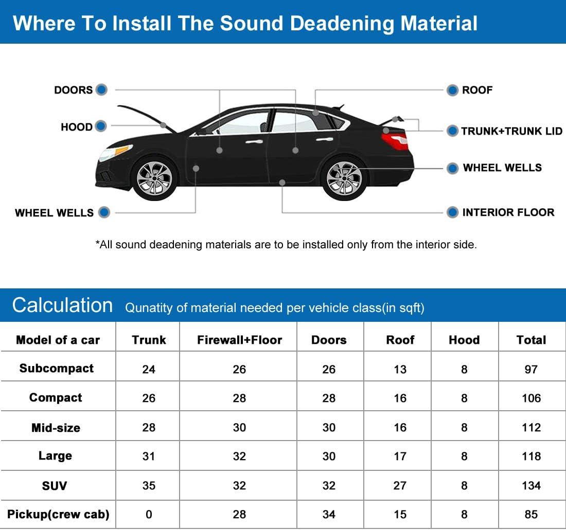 Sourcing Map Dämmmatte Audio Stereo Akustikschaum Schalldämmschaum Akustik Matte Auto