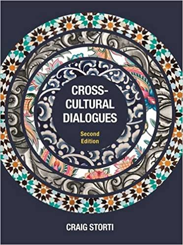 Cross-Cultural Dialogues: 74 Brief Encounters with Cultural