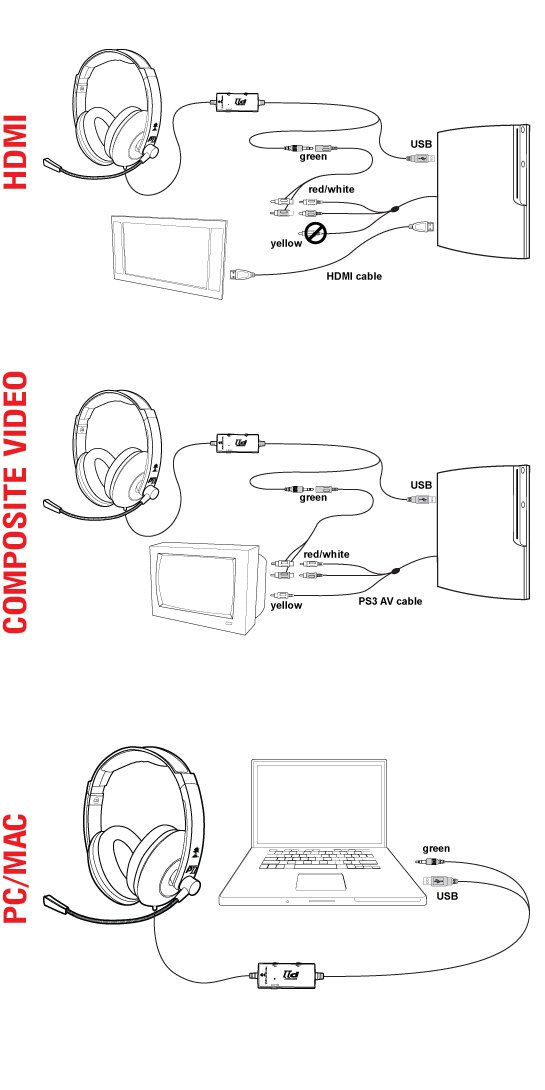 61Bpgmpn92L._SL1090_ amazon com ear force p11 headset computers & accessories turtle beach x11 wiring diagram at mifinder.co