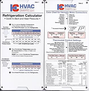 refrigeration and air conditioning trouble shooting calculator rh amazon com Refrigeration Cycle Services Air Conditioning and Refrigeration Logos