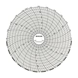 "Dickson C660 Circular Chart, 6""/152mm Diameter, 24-Hour Rotation, 0/250  F/C  Range (Pack of 60)"