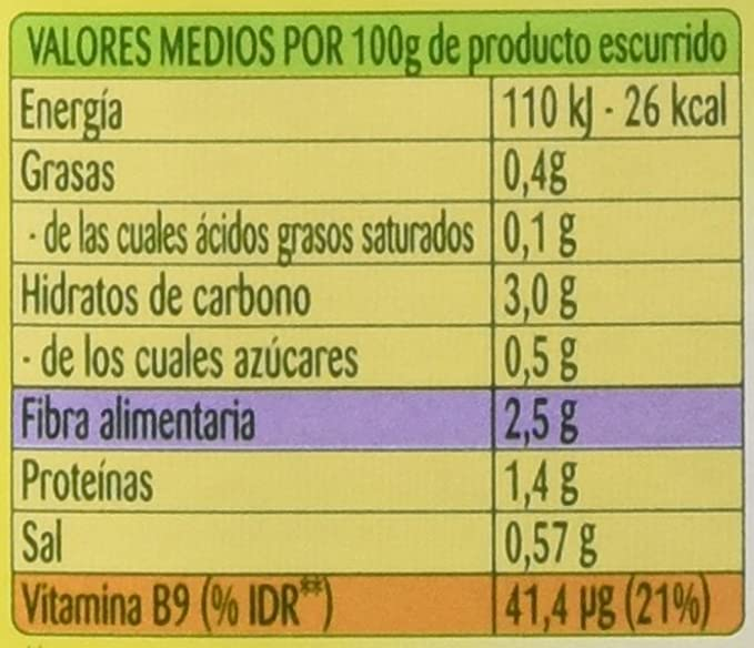 Bonduelle Judías Verdes Finas Troceadas - 660 g: Amazon.es: Amazon ...