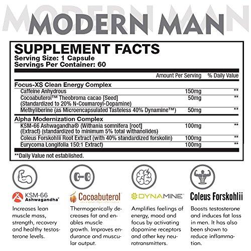 Review MODERN MAN V3 –