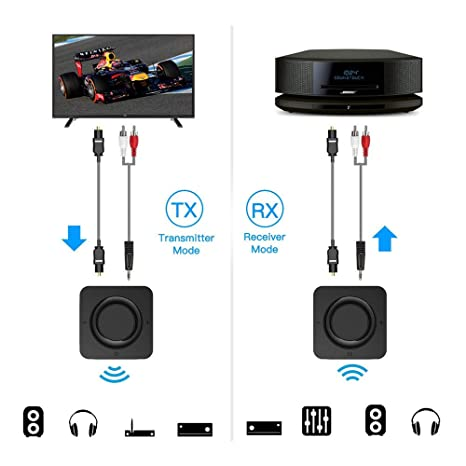 Amazon com : 2 in 1 Bluetooth Transmitter Receiver Digital