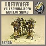 Dust Tactics 1947-Luftwaffe Fallschirmjager Headquarters