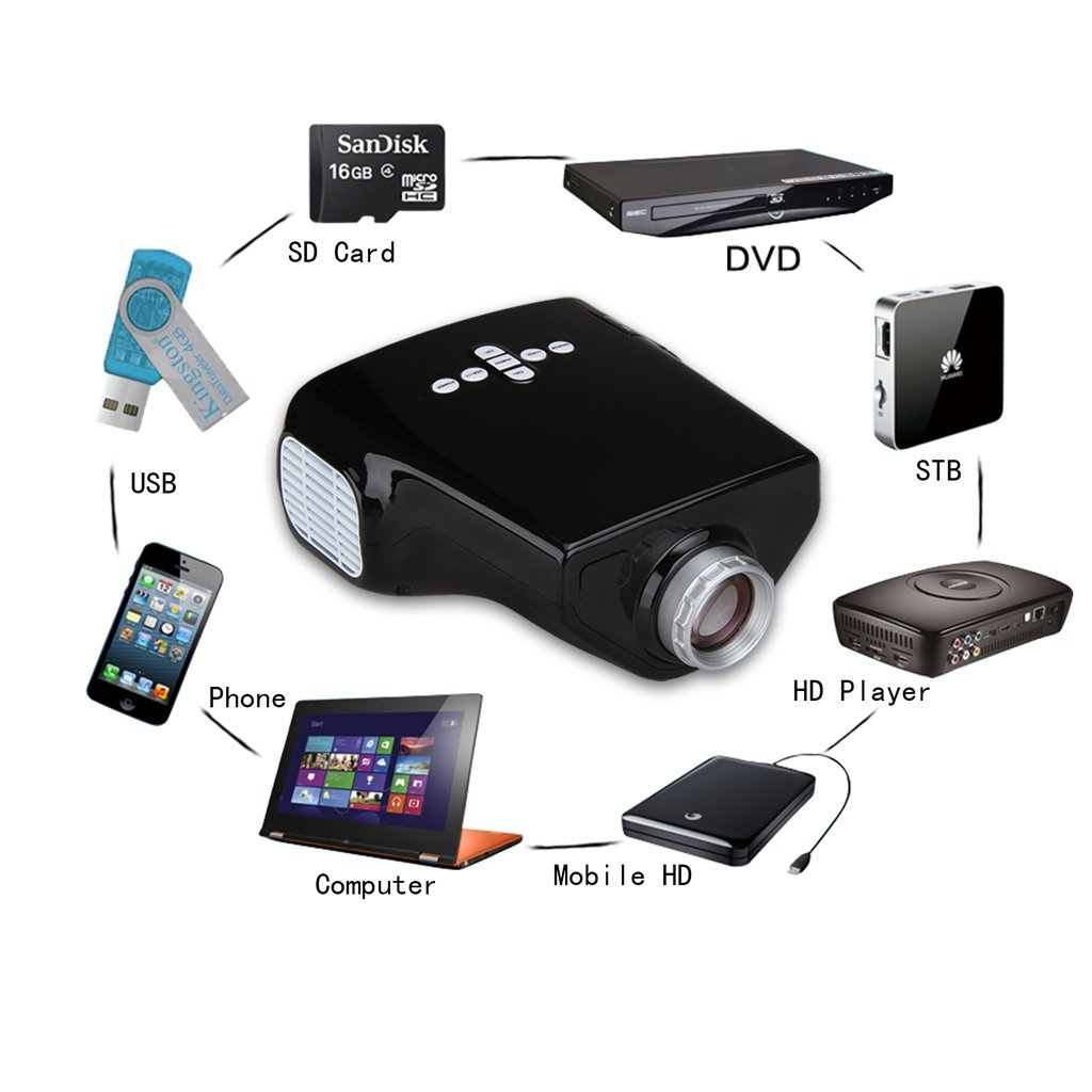 Excelvan E03 - Mini proyector LCD LED proyector Home Cinema ...