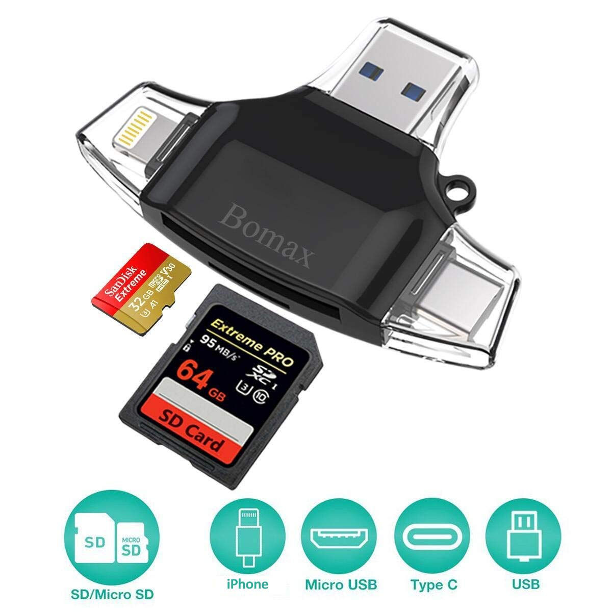 Card Reader,BOMAX SD Micro Card Reader Portable SD Card Reader Tf Card  Reader & USB C Micro SD Card Adapter for Computer iPhone iPad GALAXY S8  Android