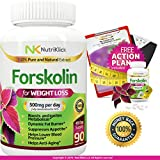 Best Dietary Supplement For Adults - Forskolin for weight Loss - Diet Supplement Review