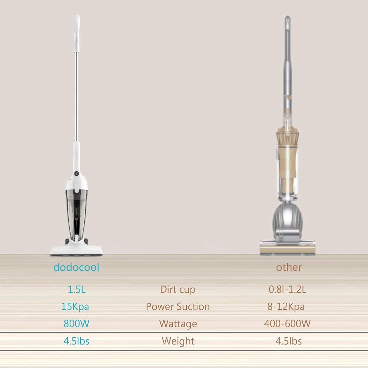Swivel Ultra Lightweight Stick Vacuum,15 KPa 800W Strong Suction Handheld Stick Versatile Vacuum Cleaner Bagless for Floor Carpet Car Pet Hair dodocool 2 in 1 Corded Vacuum Cleaner