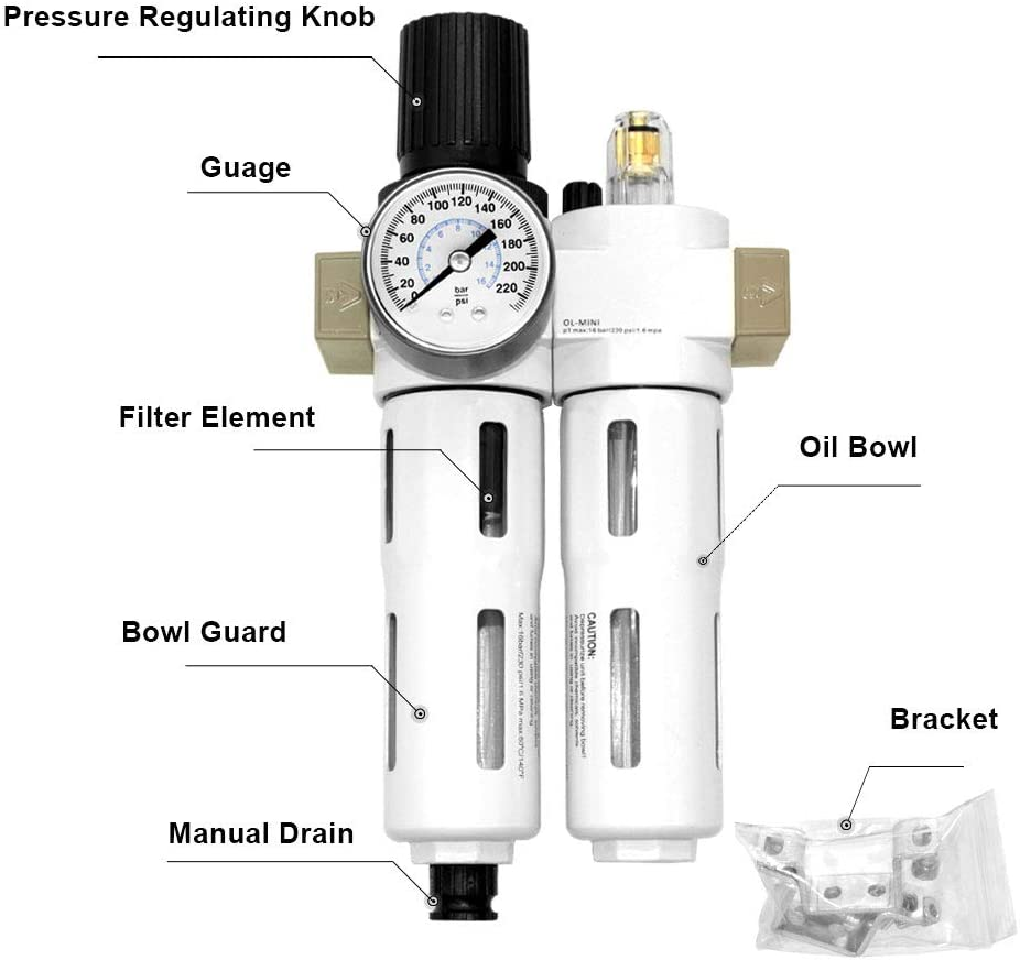 Filter, Regulator & Lubricator Combos Filters, Regulators ...