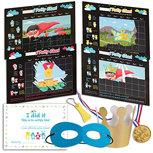 Potty Training Scratch Chart with Accessories Toilet Training Program Set with Prizes 4 week Motivational Potty Chart for Toddlers and Kids with Completion Diploma and Gift Packaging
