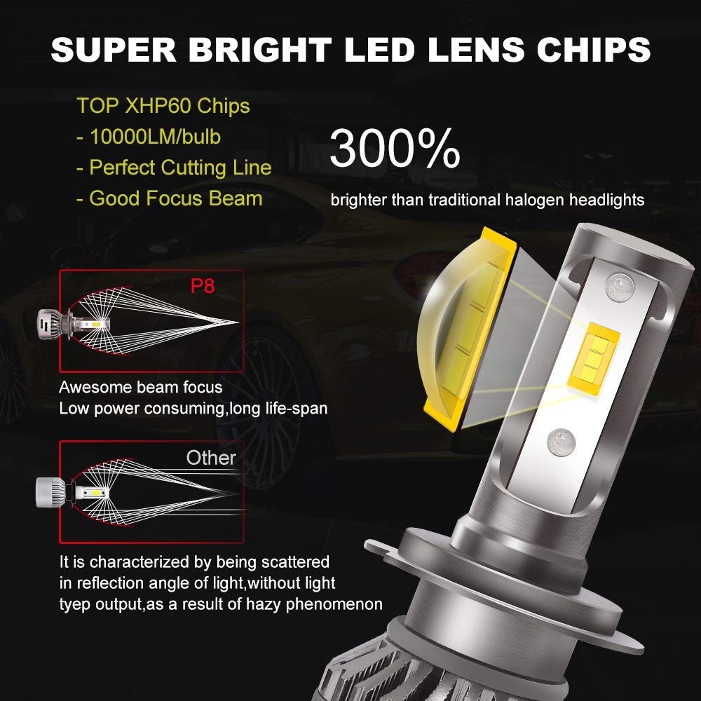 H7 LED Headlight Bulbs 2 Pack EMC Anti-jamming Headlamp All-in-One LED Conversion Kit Replace for HID or Halogen Bulbs with Canbus MALUOKASA XHP60 Chips 56W 6500K 12000LM H7 Car Headlight Bulbs