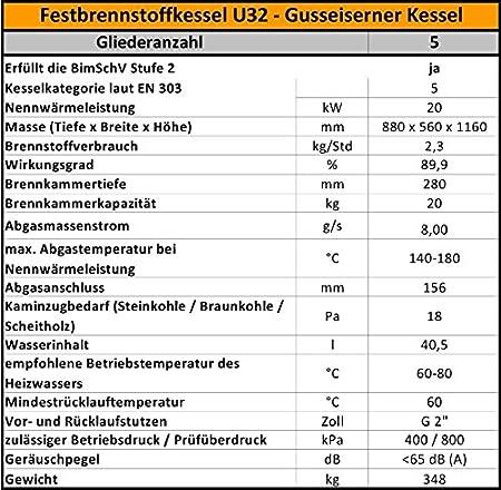 20 kW Festbrennstoffkessel Kohle Abbrandkessel Viadrus Gusskessel U32 Holzkessel erf/üllt die aktuelle BimSchV Stufe 2