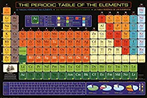 Periodic Table Poster Poster Print, 36x24