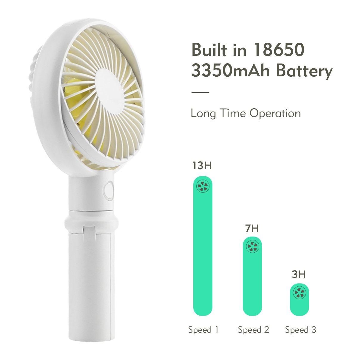 Ventilador Port/átil USB con 3350 mAh LG Bater/ía 3 Niveles de Velocidad Ajustables Tiempo de Trabajo 2-7H para Oficina//Hogar//Playa//Camping//Coche Blanco BENKS Mini Ventiladores de Mano
