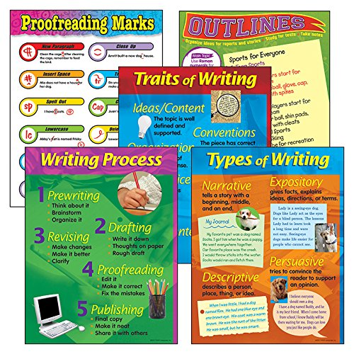 Trend Enterprises Inc. Writing Essentials Learning Charts Combo Pack, Set of 5 ()