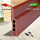 weather seal for front door - Impfunical Under Door Seal Bottom Strip Sweep Weather Stripping Energy & Money Saving Draft Stopper,2