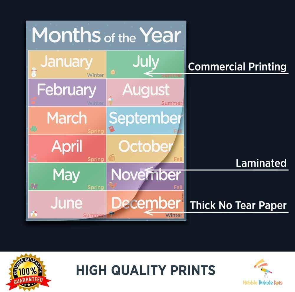 8 laminierte Kinder-Poster 40,6 x 50,8 cm Vorschule Lernkarten