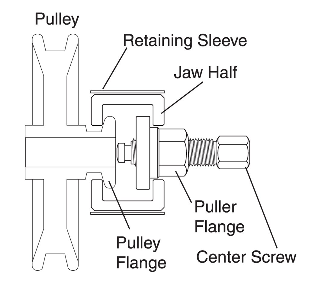 Performance Tool W80653 Pulley Puller