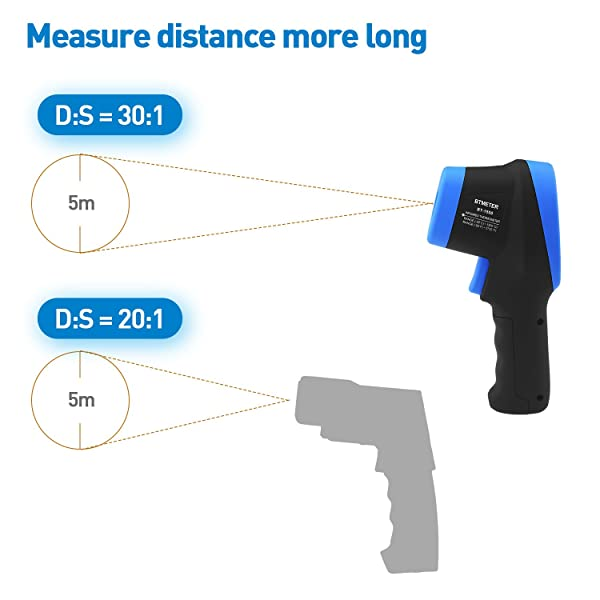 The BTMETER BT-1500 IR thermometer has the edge over the rest on account of its superior capabilities.