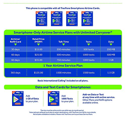 1 Year Tracfone Add Airtime – Jerusalem House
