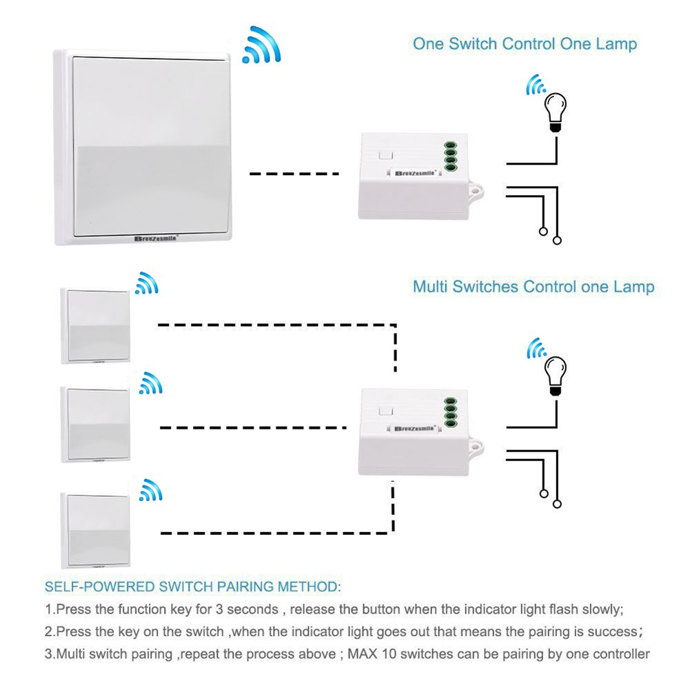 Wireless Light Switch Kit, Remote Light Switch - No Battery No ...