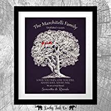 40th Wedding Anniversary 40 Years Marriage Love You Still Gift For Couple Grandparents Wedding Poem Ten Year Large Oak Tree 1st First 2nd 10th Gift For Mom and Dad 8x10 Unframed Custom Art Print