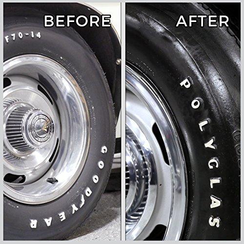 Авто колесо Tire Shine Spray -