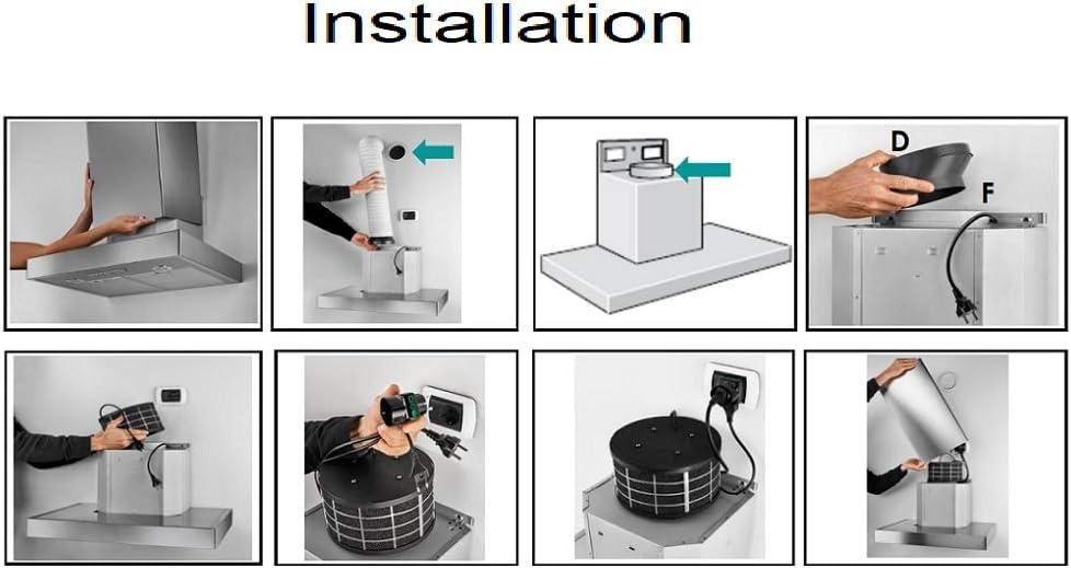 plasmanorm® Rondo/Plasma filtro purificador de aire campanas extractoras) Uso Para recirculante/filtro recirculación universal/purificador de aire/todos Comunes Campana extractora/100% fabricado en Alemania.: Amazon.es: Grandes electrodomésticos