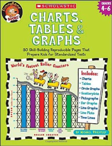 Charts, Tables & Graphs, Grades 4-6 (Funnybone Books)