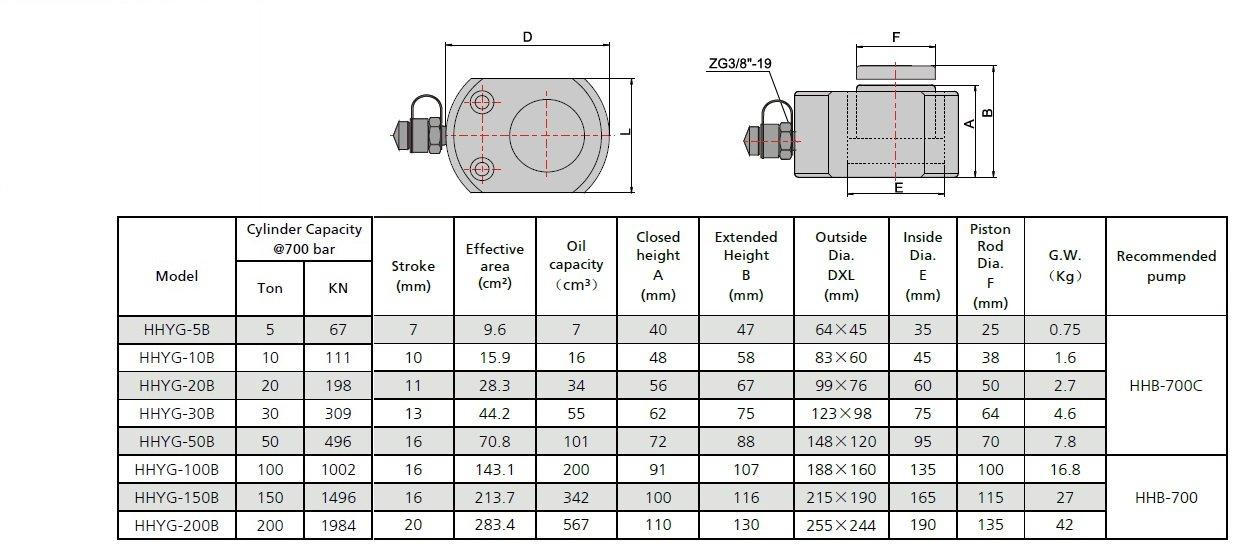 10 tons 0.39'' stroke Hydraulic cylinder lifting jack ram low height YG-10B by HYDRAFORE (Image #4)