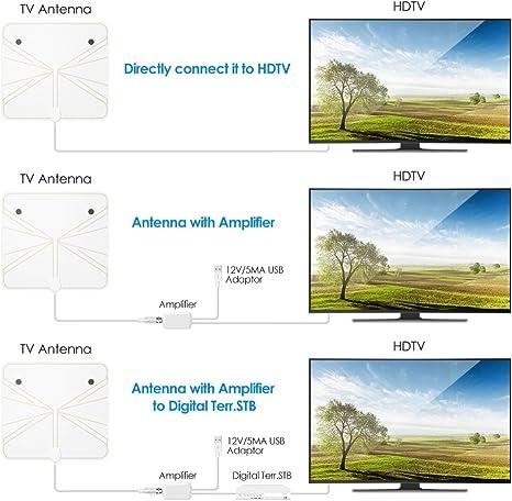 Rehomy Amplificador de Interior Antena de TV Digital Antena de Antena de Televisión Digital Amplificador de Señal Alcance de 80 Millas Reino Unido + ...
