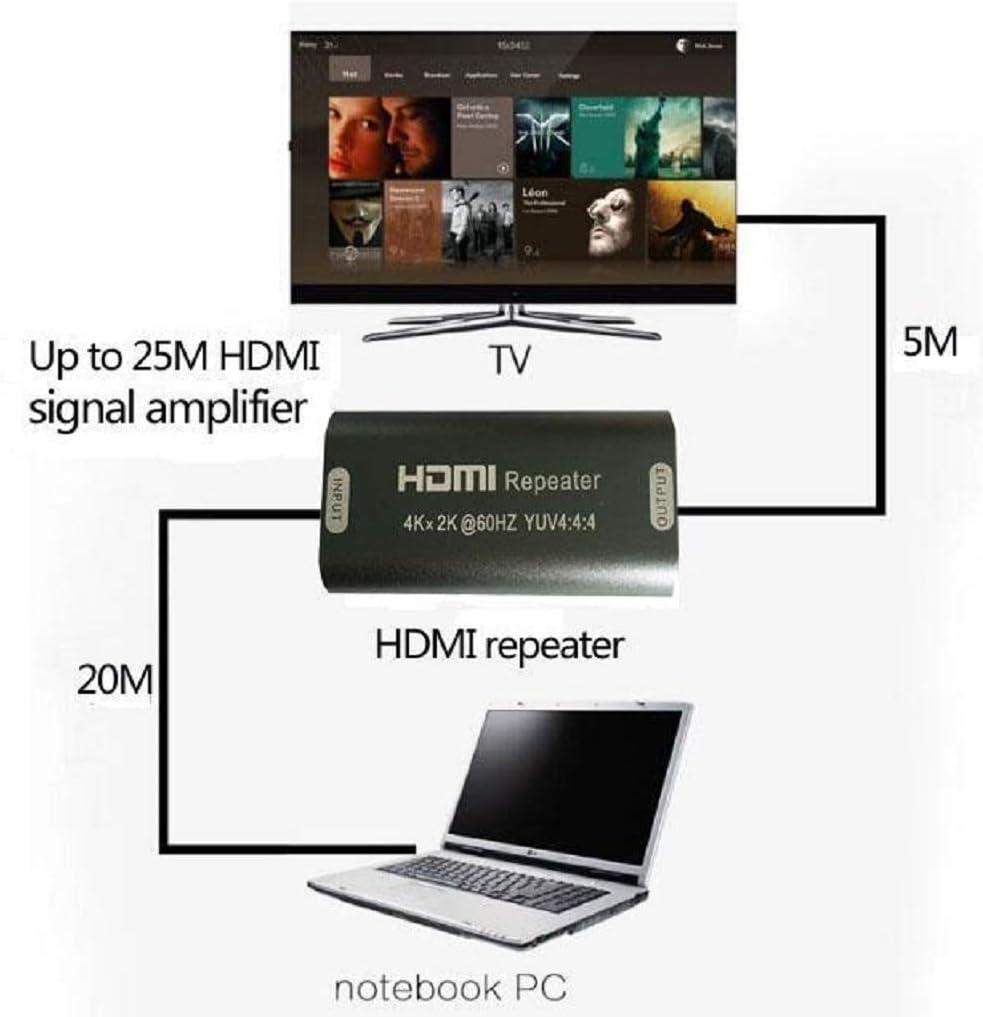 Repetidor HDMI 2.0, amplificador de señal extensor HDMI para HDTV/DVD, proyector/DV/PC/laptop/TV Box, soporta 1080P, 4K@60HZ, YUV 4:4, HDCP2.2 (sin necesidad de fuente de alimentación): Amazon.es: Electrónica